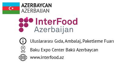 InterFood AzerBaijan 18-20 May 2022