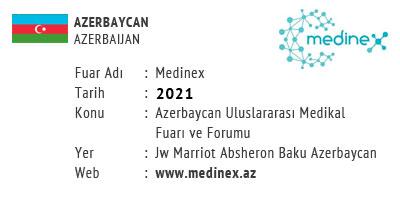 Medinex 2021