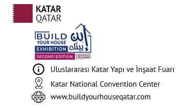Build Your House QATAR February 2022